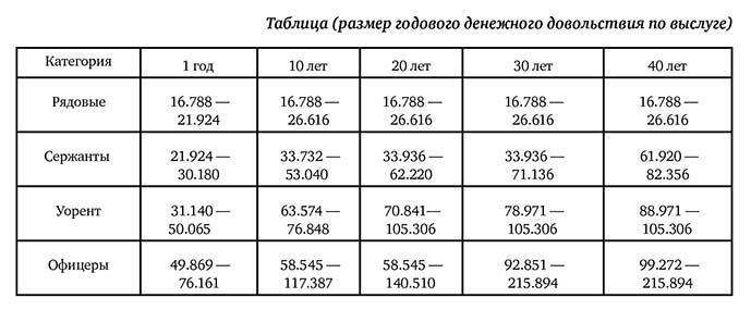 Spravochnik_po_vidam_dd-2012pdf